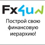 Партнерская программа брокера Forex4you