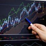 Торговая стратегия «Forex Absolution»