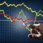 Виды ценовых графиков Форекс