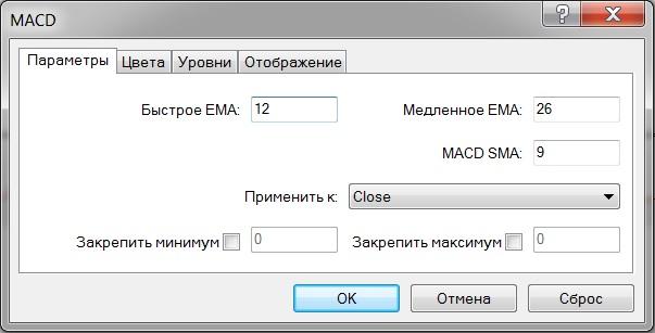 Настройка индикатора MACD
