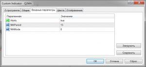 Настройка индикатора Q2MA
