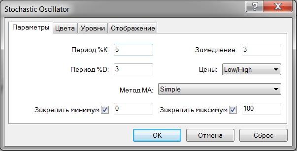 Настройка индикатора Stochastic